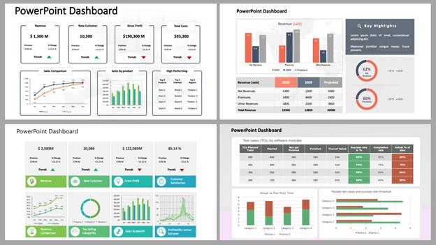 PowerPoint Dashboard
