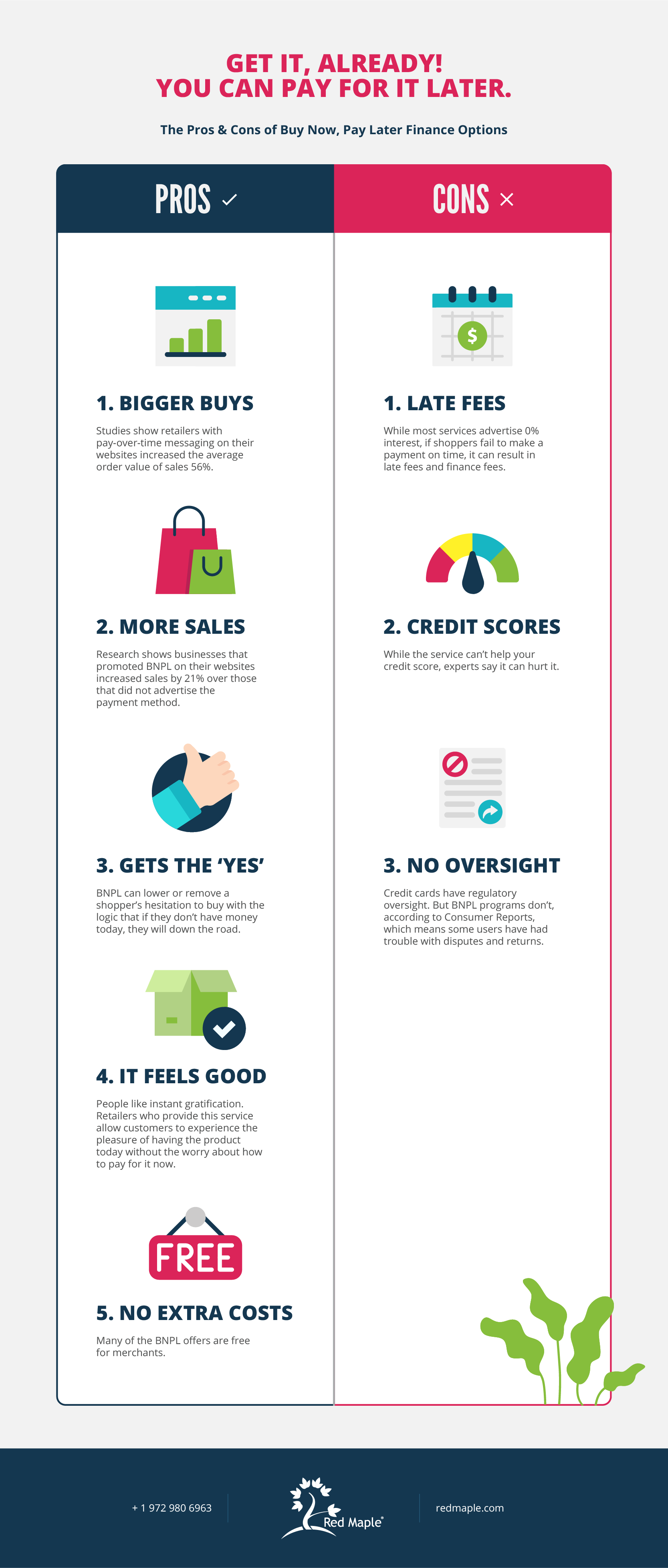 RM Buy Now Pay Later Infographic