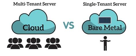 Bare Metal Vs Virtual Server