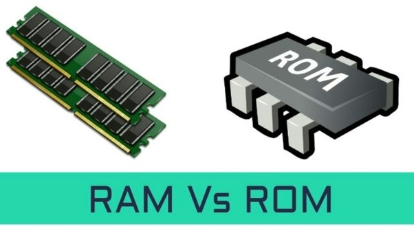 RAM and ROM Affect Computer Speed