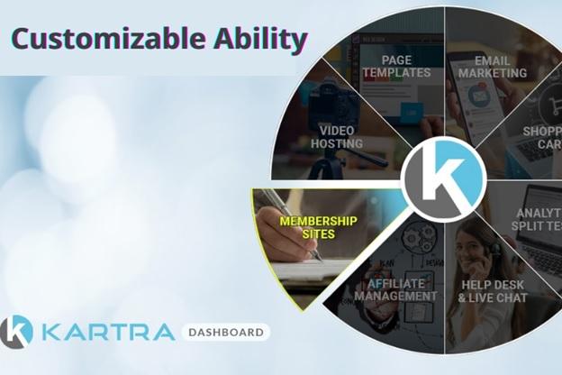 Customizable Ability