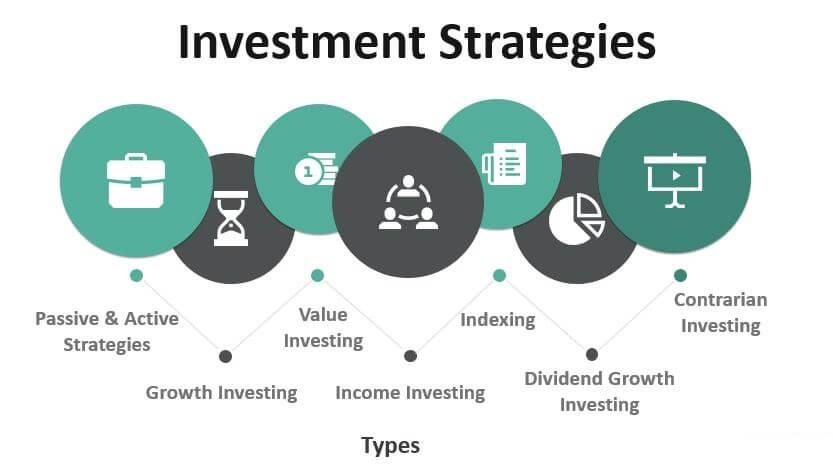 Combine Investment Strategies