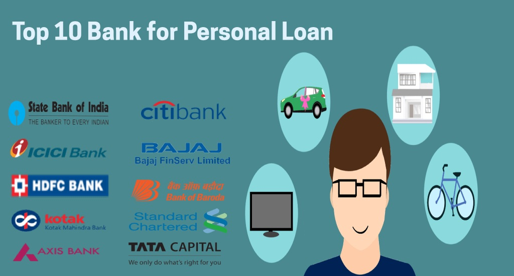 Best Banks For Personal Loans In India