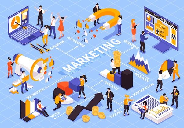 Smart Hacks To Make Your Digital Marketing Effort A Success