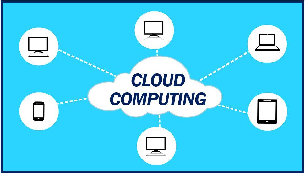 Modern Cloud Computing Services